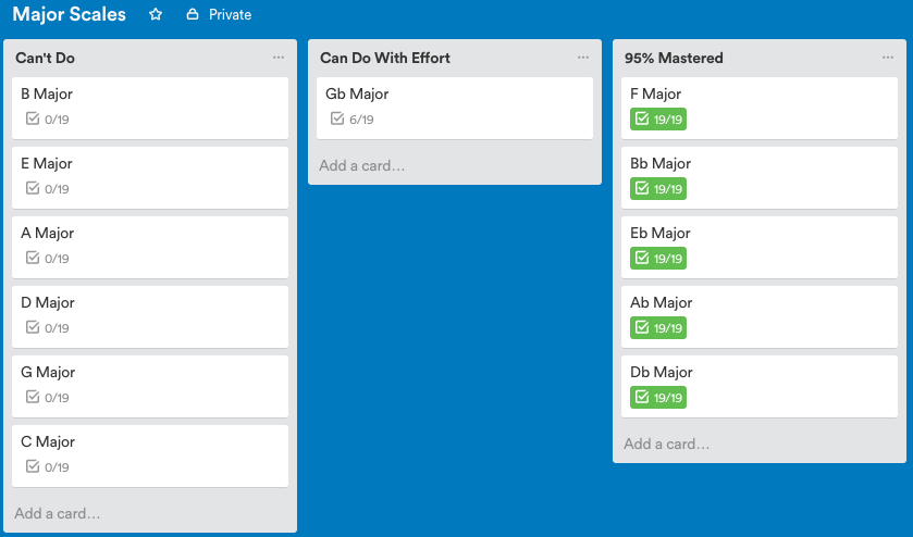 How To Organize Your Practice With Trello