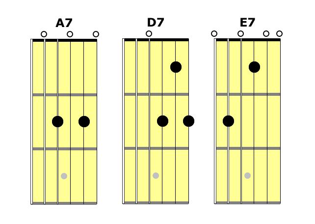A7 D7 E7