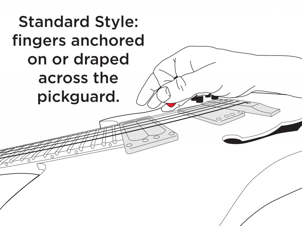 Standard Style