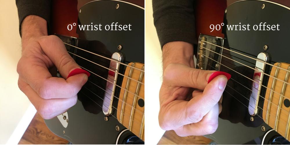 wrist offset